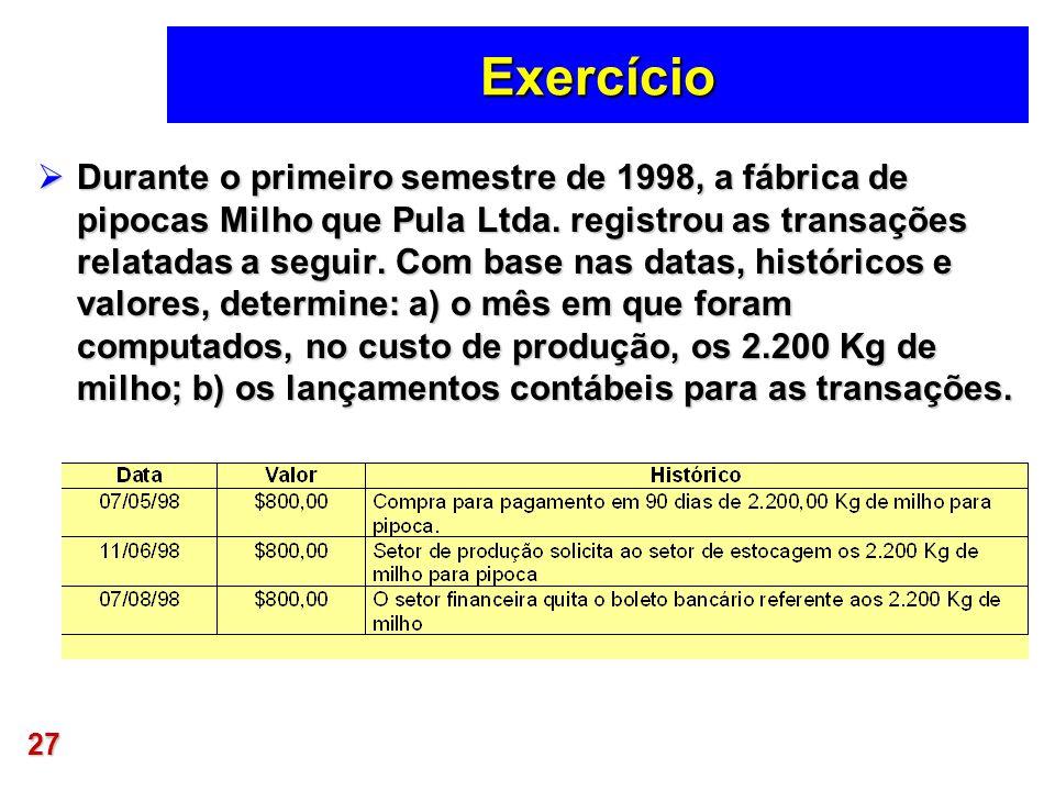 27 Exercício Durante o primeiro semestre de 1998, a fábrica de pipocas Milho que Pula Ltda. registrou as transações relatadas a seguir. Com base nas d