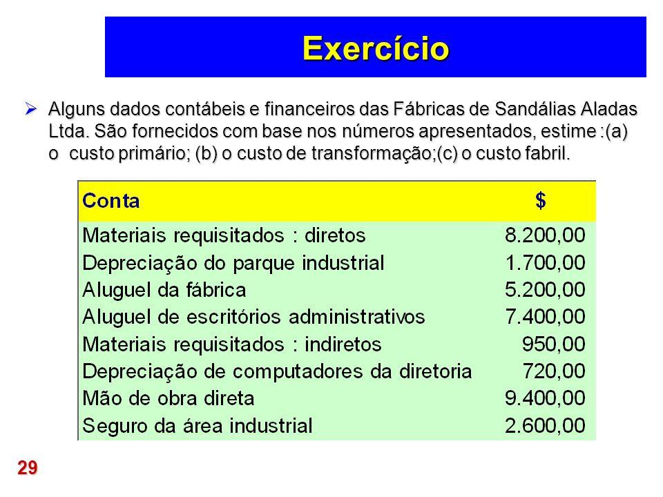 29 Exercício Alguns dados contábeis e financeiros das Fábricas de Sandálias Aladas Ltda. São fornecidos com base nos números apresentados, estime :(a)