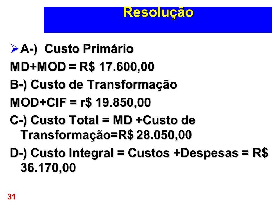 Resolução A-) Custo Primário A-) Custo Primário MD+MOD = R$ 17.600,00 B-) Custo de Transformação MOD+CIF = r$ 19.850,00 C-) Custo Total = MD +Custo de