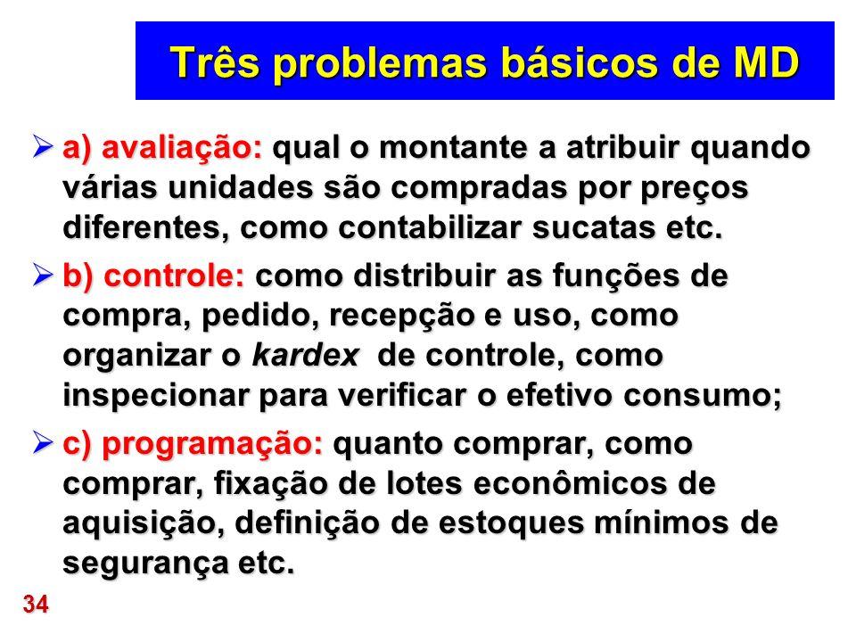 34 Três problemas básicos de MD a) avaliação: qual o montante a atribuir quando várias unidades são compradas por preços diferentes, como contabilizar