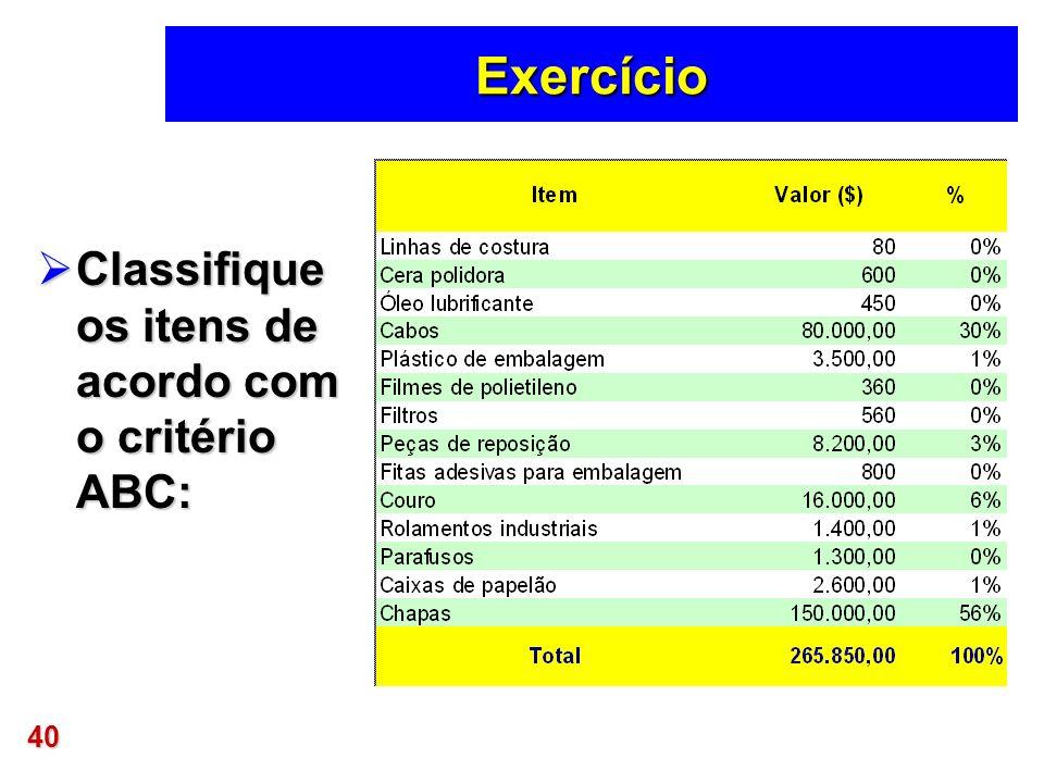 40 Exercício Classifique os itens de acordo com o critério ABC: Classifique os itens de acordo com o critério ABC: