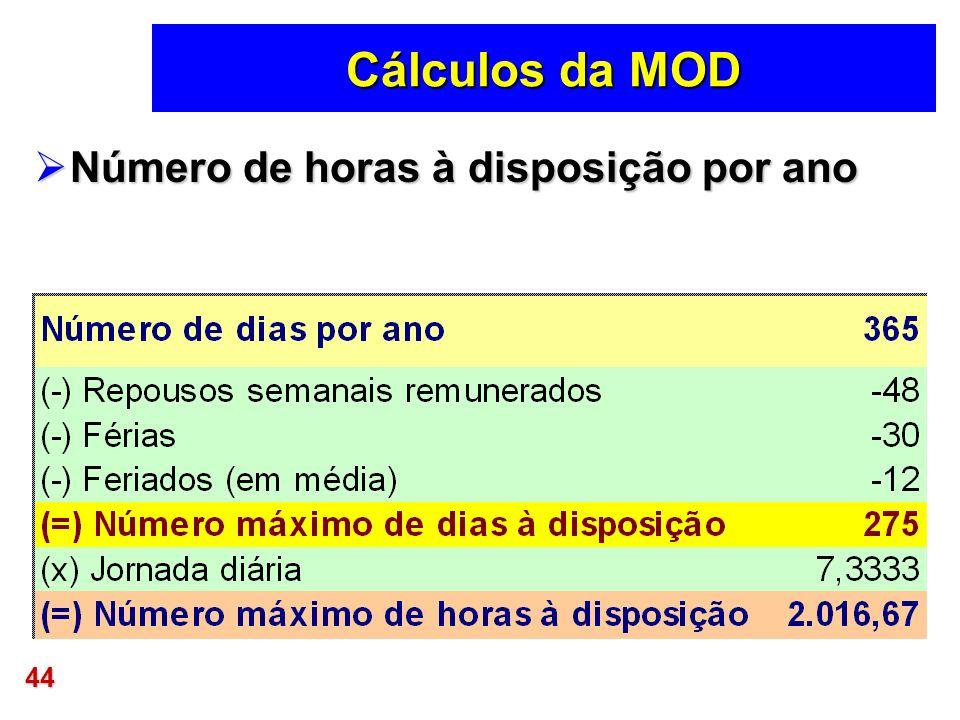 44 Cálculos da MOD Número de horas à disposição por ano Número de horas à disposição por ano