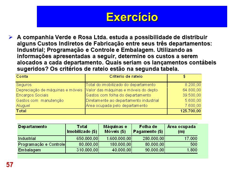 57 Exercício A companhia Verde e Rosa Ltda. estuda a possibilidade de distribuir alguns Custos Indiretos de Fabricação entre seus três departamentos: