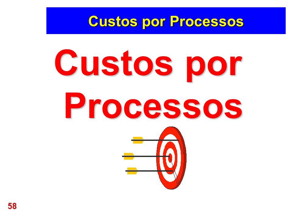 58 Custos por Processos