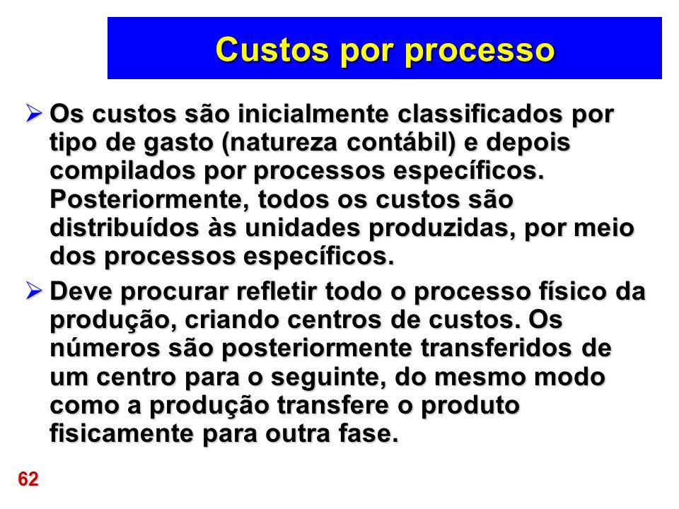 62 Custos por processo Os custos são inicialmente classificados por tipo de gasto (natureza contábil) e depois compilados por processos específicos. P