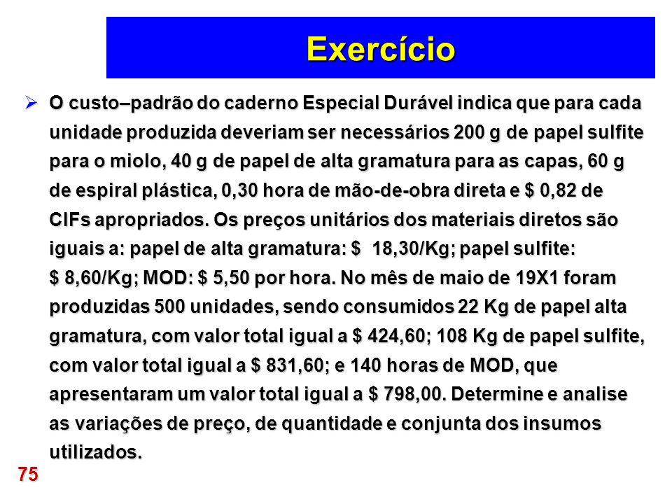 75 Exercício O custo–padrão do caderno Especial Durável indica que para cada unidade produzida deveriam ser necessários 200 g de papel sulfite para o