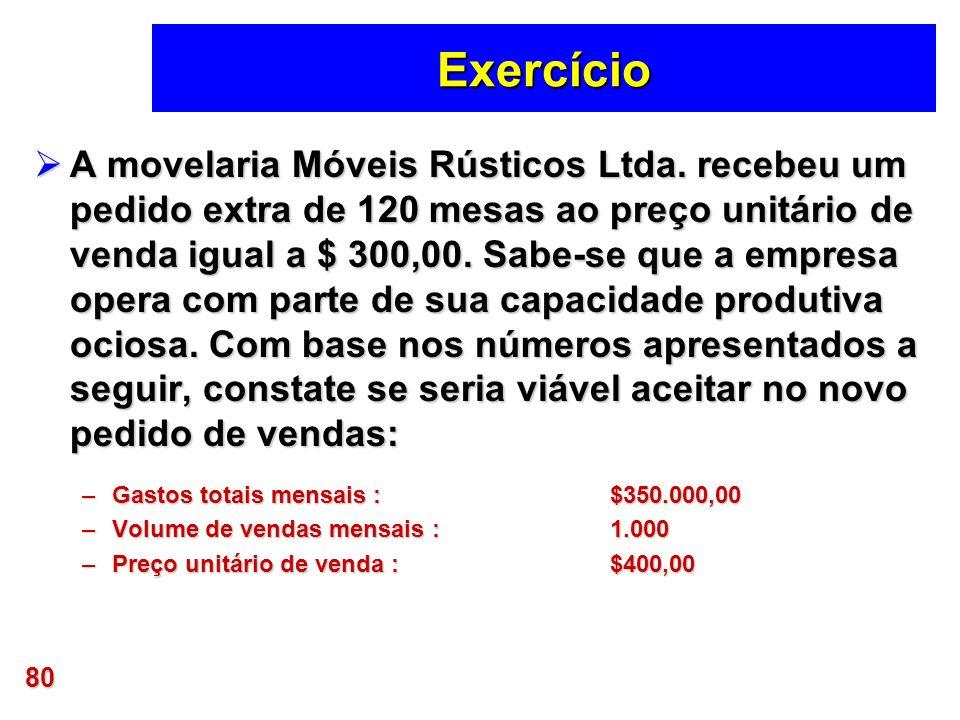 80 Exercício A movelaria Móveis Rústicos Ltda. recebeu um pedido extra de 120 mesas ao preço unitário de venda igual a $ 300,00. Sabe-se que a empresa