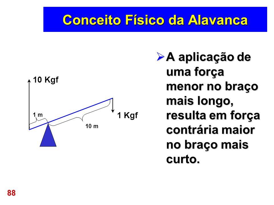 88 Conceito Físico da Alavanca A aplicação de uma força menor no braço mais longo, resulta em força contrária maior no braço mais curto. A aplicação d