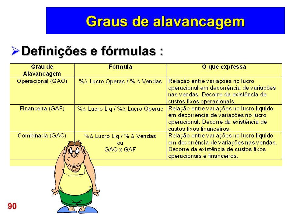 90 Graus de alavancagem Definições e fórmulas : Definições e fórmulas :