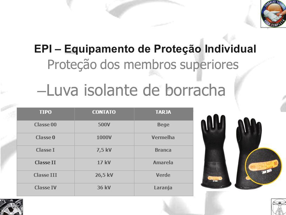EPI – Equipamento de Proteção Individual Proteção dos membros superiores – Luva isolante de borracha TIPOCONTATOTARJA Classe 00500VBege Classe 01000VV