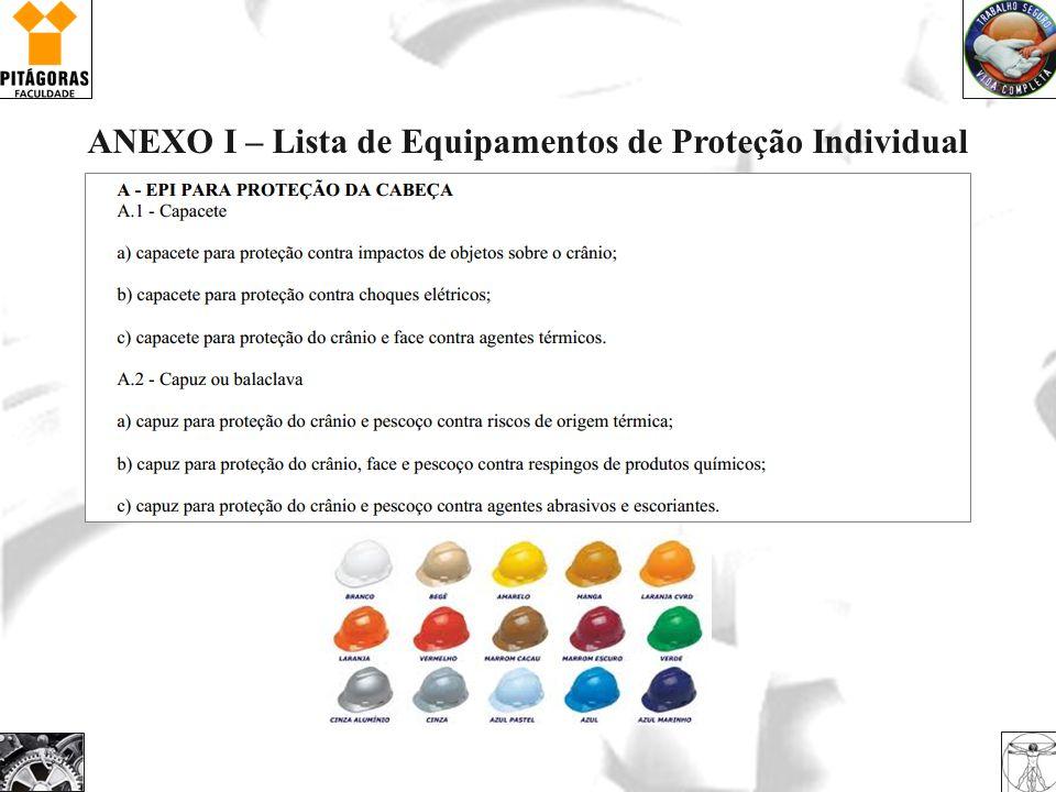 ANEXO I – Lista de Equipamentos de Proteção Individual