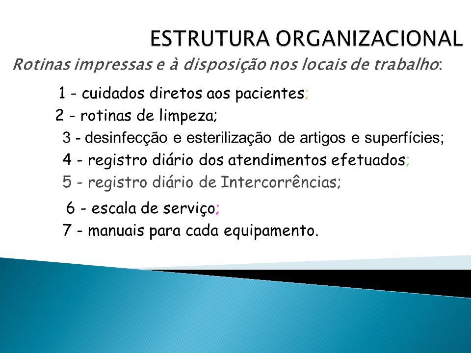 Rotinas impressas e à disposição nos locais de trabalho: 1 - cuidados diretos aos pacientes; 3 - desinfecção e esterilização de artigos e superfícies;