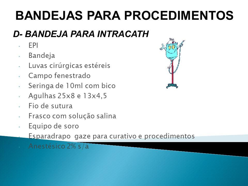 EPI Bandeja Luvas cirúrgicas estéreis Campo fenestrado Seringa de 10ml com bico Agulhas 25x8 e 13x4,5 Fio de sutura Frasco com solução salina Equipo d