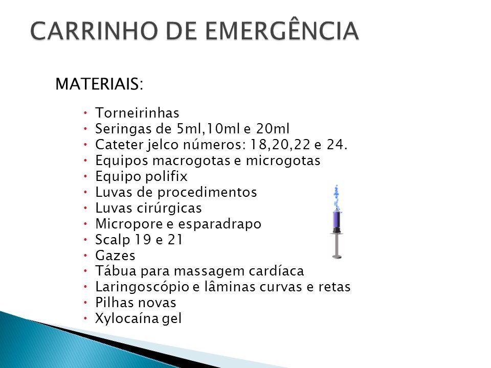 MATERIAIS: Torneirinhas Seringas de 5ml,10ml e 20ml Cateter jelco números: 18,20,22 e 24. Equipos macrogotas e microgotas Equipo polifix Luvas de proc