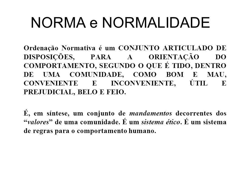 NORMA e NORMALIDADE Ordenação Normativa é um CONJUNTO ARTICULADO DE DISPOSIÇÕES, PARA A ORIENTAÇÃO DO COMPORTAMENTO, SEGUNDO O QUE É TIDO, DENTRO DE UMA COMUNIDADE, COMO BOM E MAU, CONVENIENTE E INCONVENIENTE, ÚTIL E PREJUDICIAL, BELO E FEIO.