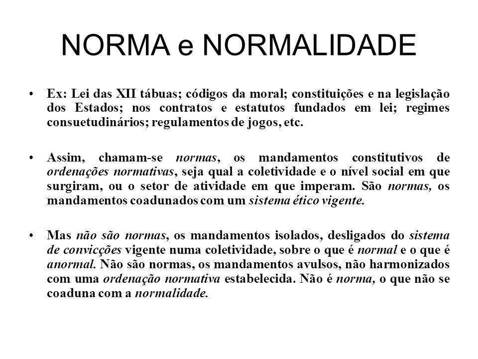 NORMA e NORMALIDADE Ex: Lei das XII tábuas; códigos da moral; constituições e na legislação dos Estados; nos contratos e estatutos fundados em lei; regimes consuetudinários; regulamentos de jogos, etc.