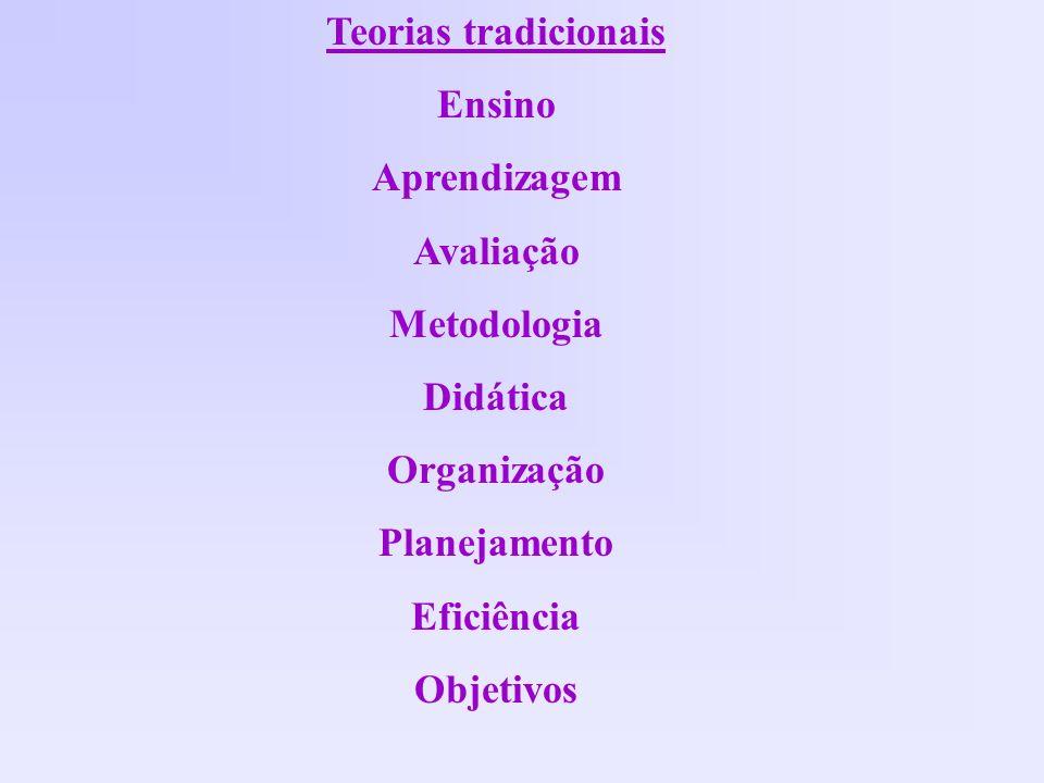 Teorias tradicionais Ensino Aprendizagem Avaliação Metodologia Didática Organização Planejamento Eficiência Objetivos