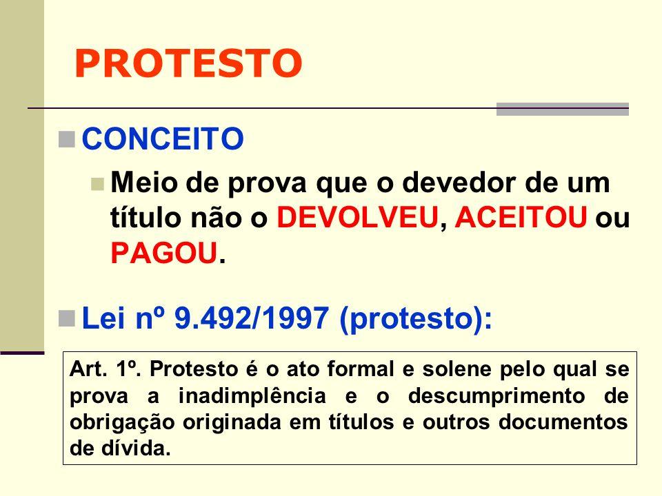 PROTESTO CONCEITO Meio de prova que o devedor de um título não o DEVOLVEU, ACEITOU ou PAGOU. Lei nº 9.492/1997 (protesto): Art. 1º. Protesto é o ato f