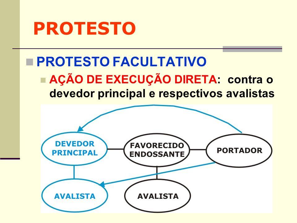 PROTESTO TEMPO DO PROTESTO CANCELAMENTO DO PROTESTO EXTRAJUDICIAL JUDICIAL TUTELA ANTECIPADA SUSPENSÃO DOS EFEITOS DO PROTESTO