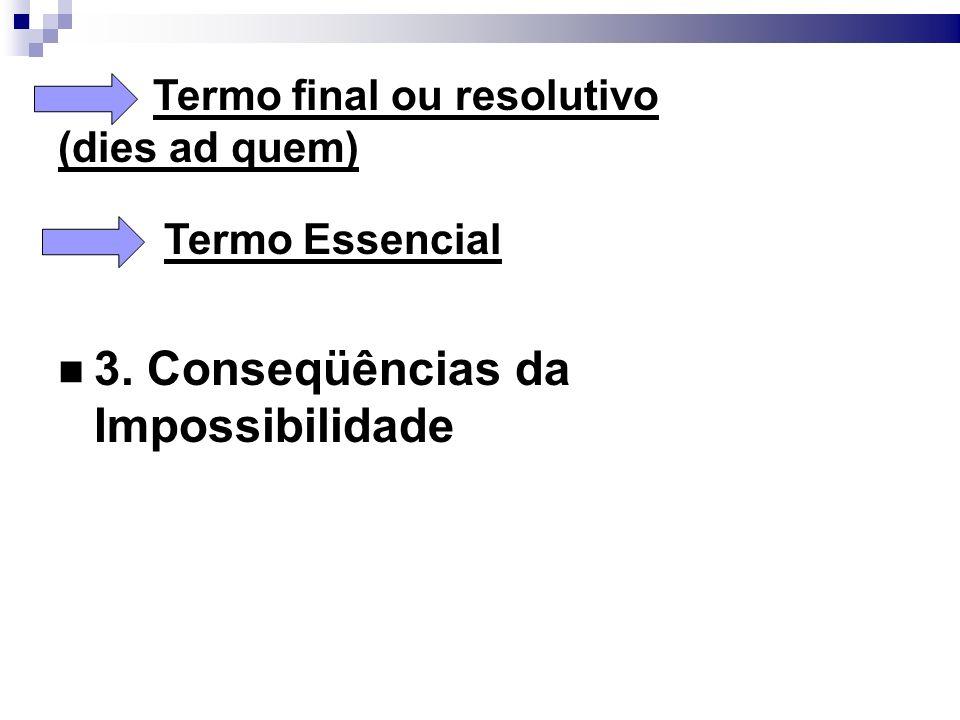 Termo final ou resolutivo (dies ad quem) Termo Essencial 3. Conseqüências da Impossibilidade