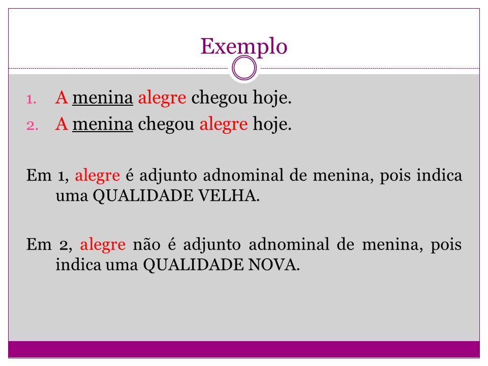 Exemplo O Adjunto Adnominal pode indicar: POSSE A casa de Pedro é rústica.