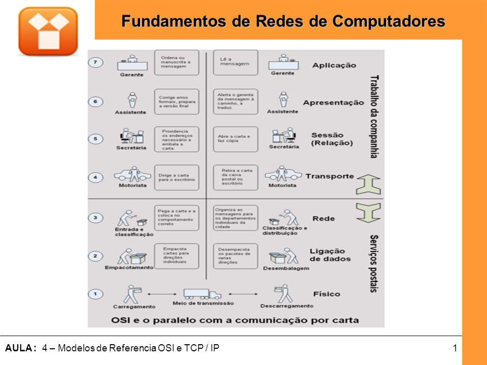 42AULA : 4 – Modelos de Referencia OSI e TCP / IP Fundamentos de Redes de Computadores Modelo de Referencia TCP/IP (DOD) Roteamento - Escolher a rota de um pacote, escolhendo o menor número de hops possível até o destino.