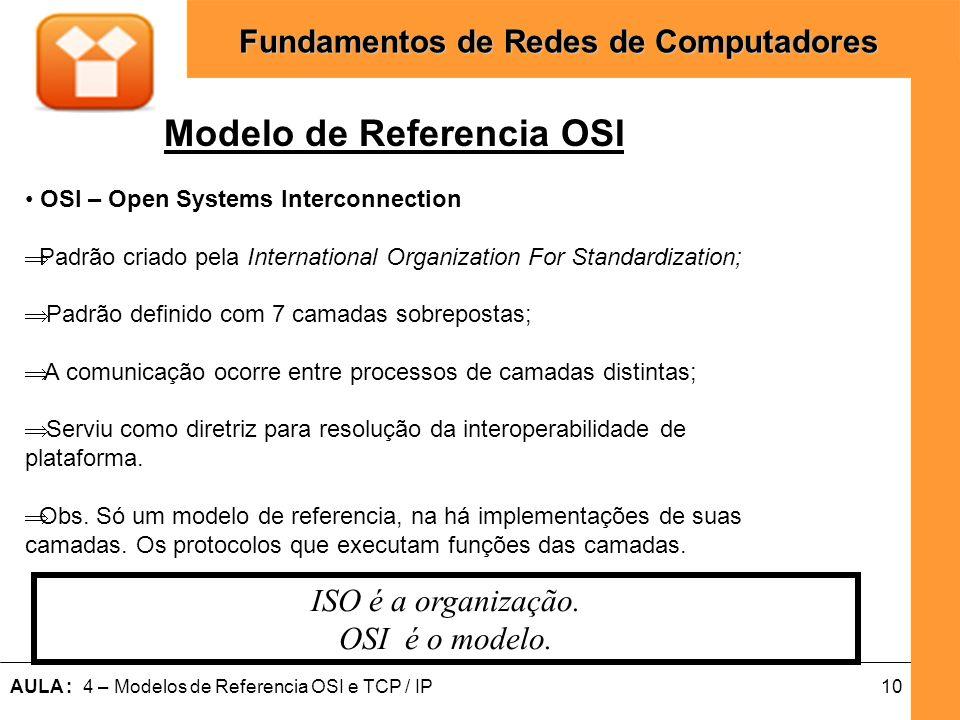 10AULA : 4 – Modelos de Referencia OSI e TCP / IP Fundamentos de Redes de Computadores Modelo de Referencia OSI OSI – Open Systems Interconnection Pad