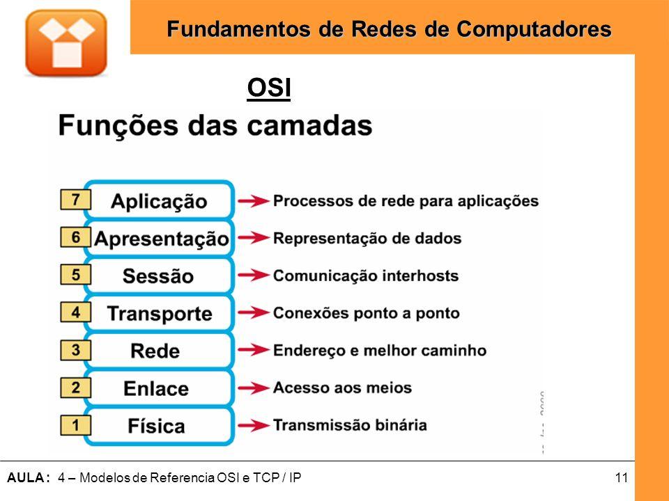 11AULA : 4 – Modelos de Referencia OSI e TCP / IP Fundamentos de Redes de Computadores OSI