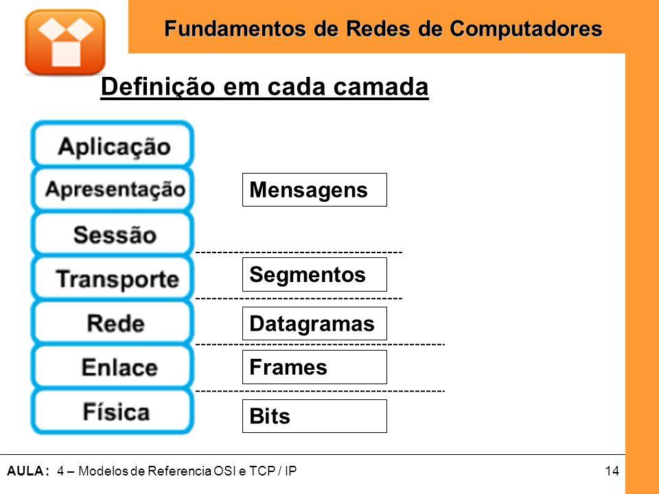 14AULA : 4 – Modelos de Referencia OSI e TCP / IP Fundamentos de Redes de Computadores Definição em cada camada Bits Frames Datagramas Segmentos Mensa