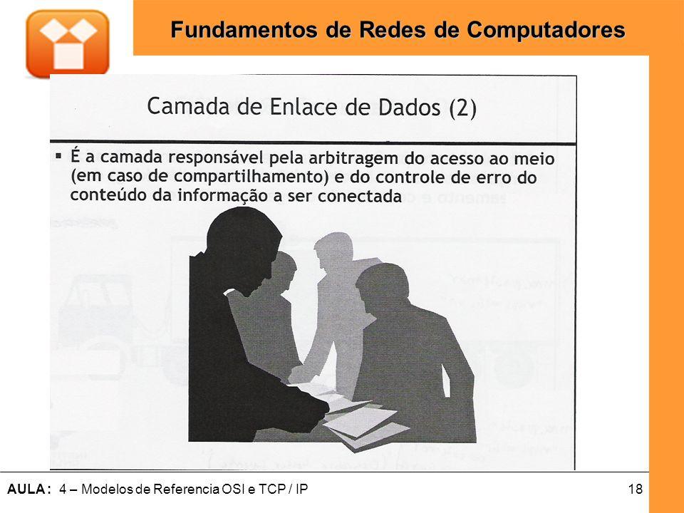 18AULA : 4 – Modelos de Referencia OSI e TCP / IP Fundamentos de Redes de Computadores
