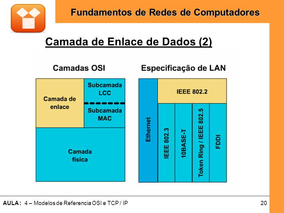 20AULA : 4 – Modelos de Referencia OSI e TCP / IP Fundamentos de Redes de Computadores Camada de Enlace de Dados (2)