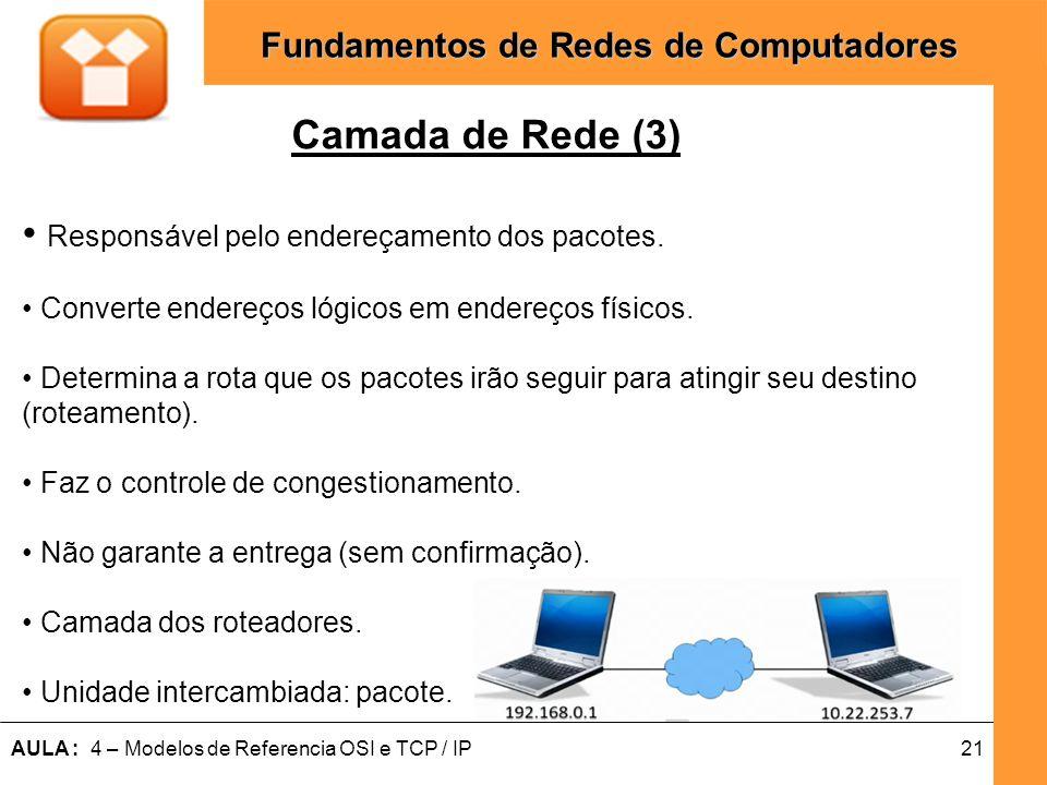 21AULA : 4 – Modelos de Referencia OSI e TCP / IP Fundamentos de Redes de Computadores Camada de Rede (3) Responsável pelo endereçamento dos pacotes.
