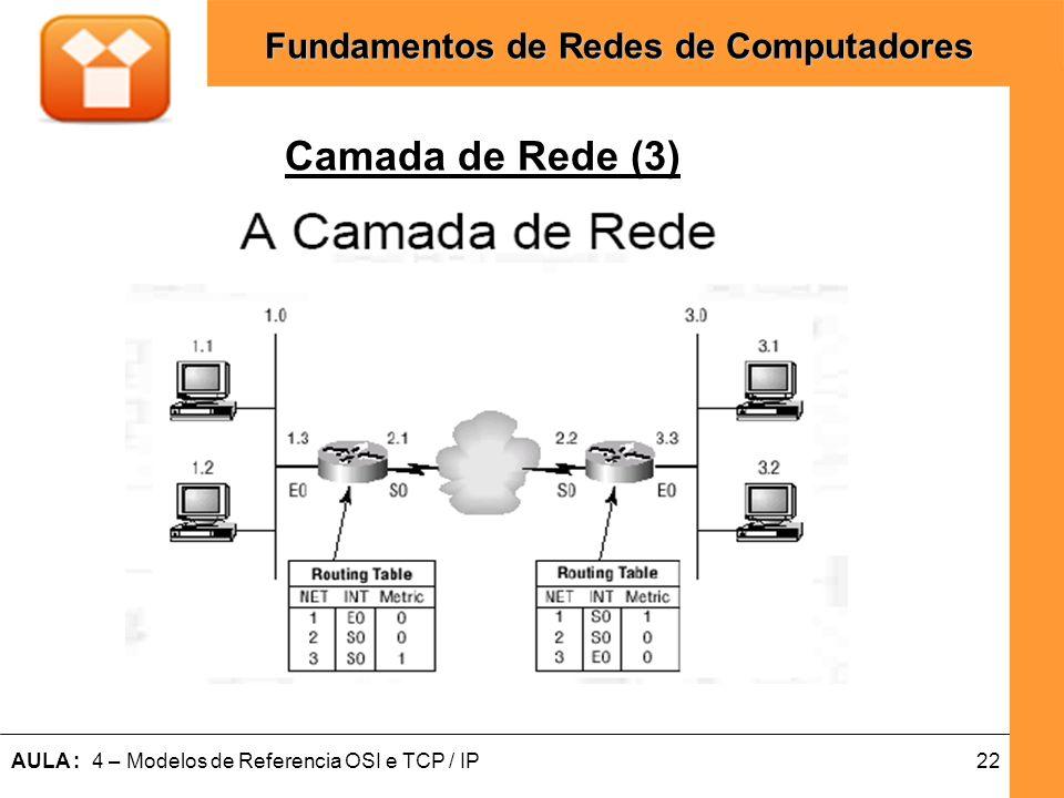 22AULA : 4 – Modelos de Referencia OSI e TCP / IP Fundamentos de Redes de Computadores Camada de Rede (3)