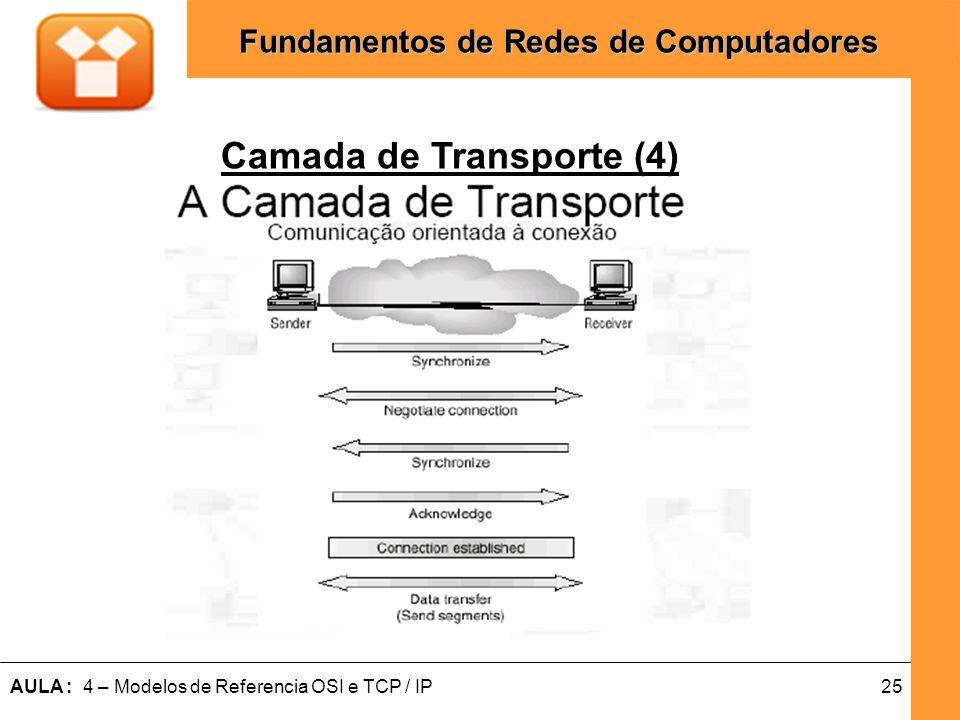 25AULA : 4 – Modelos de Referencia OSI e TCP / IP Fundamentos de Redes de Computadores Camada de Transporte (4)