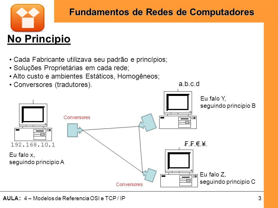 4AULA : 4 – Modelos de Referencia OSI e TCP / IP Fundamentos de Redes de Computadores Início década de 80 - crescimento na quantidade e tamanho das redes Metade da década de 80 - problemas com sistemas proprietários ISO - Criada em 1946 Modelo de referência OSI (1984) –conjunto de padrões para garantir compatibilidade e interoperabilidade