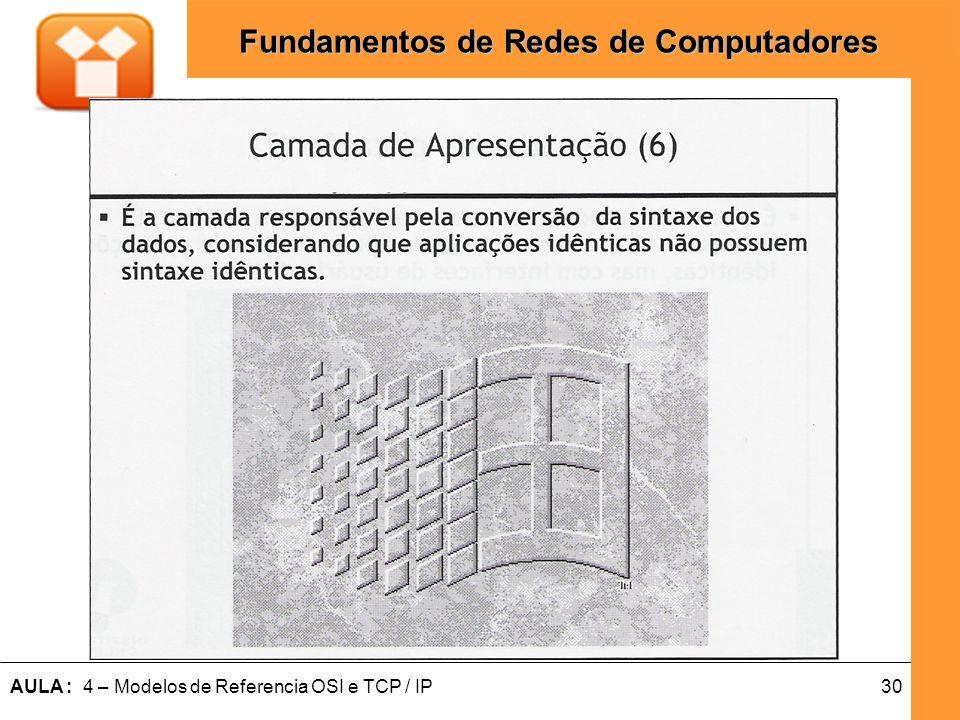 30AULA : 4 – Modelos de Referencia OSI e TCP / IP Fundamentos de Redes de Computadores