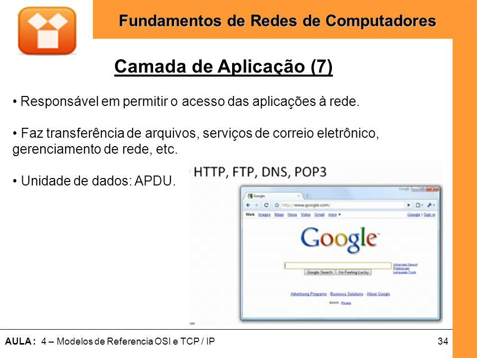 34AULA : 4 – Modelos de Referencia OSI e TCP / IP Fundamentos de Redes de Computadores Camada de Aplicação (7) Responsável em permitir o acesso das ap