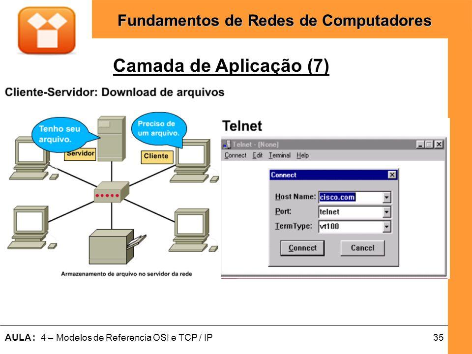 35AULA : 4 – Modelos de Referencia OSI e TCP / IP Fundamentos de Redes de Computadores Camada de Aplicação (7)