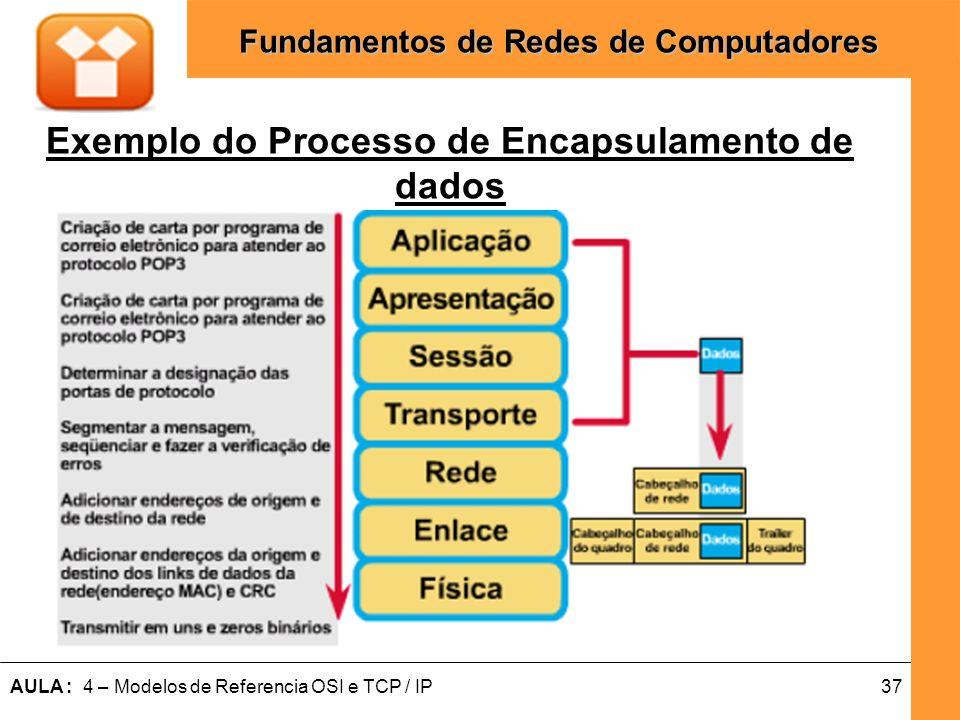 37AULA : 4 – Modelos de Referencia OSI e TCP / IP Fundamentos de Redes de Computadores Exemplo do Processo de Encapsulamento de dados
