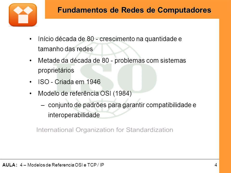 5AULA : 4 – Modelos de Referencia OSI e TCP / IP Fundamentos de Redes de Computadores Padronização Solução – Padronização; Arquiteturas abertas (heterogêneas); Mundialmente conhecidas e importantes (base para outras); Modelo de Referencia OSI; Modelo de Referencia TCP/IP;