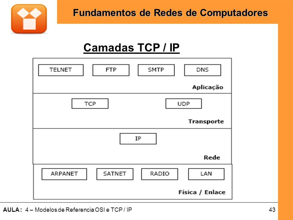 43AULA : 4 – Modelos de Referencia OSI e TCP / IP Fundamentos de Redes de Computadores Camadas TCP / IP