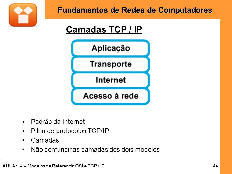 44AULA : 4 – Modelos de Referencia OSI e TCP / IP Fundamentos de Redes de Computadores Camadas TCP / IP Padrão da Internet Pilha de protocolos TCP/IP