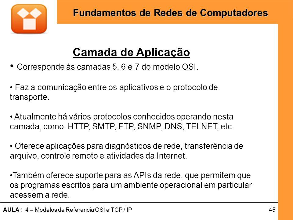 45AULA : 4 – Modelos de Referencia OSI e TCP / IP Fundamentos de Redes de Computadores Camada de Aplicação Corresponde às camadas 5, 6 e 7 do modelo O