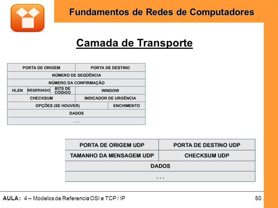 50AULA : 4 – Modelos de Referencia OSI e TCP / IP Fundamentos de Redes de Computadores Camada de Transporte