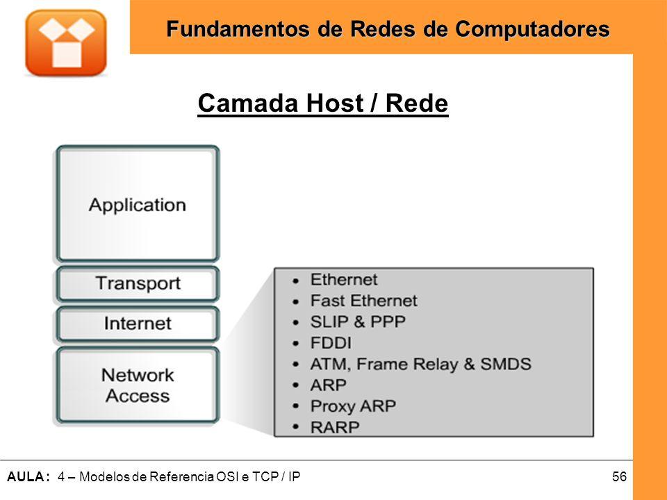 56AULA : 4 – Modelos de Referencia OSI e TCP / IP Fundamentos de Redes de Computadores Camada Host / Rede