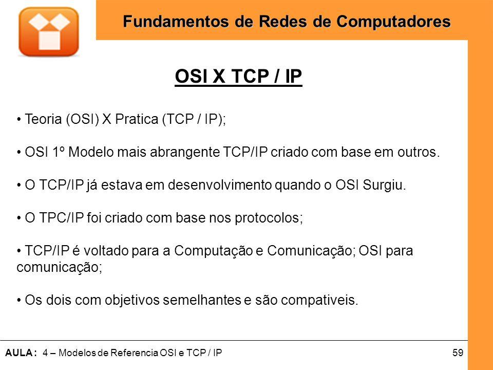 59AULA : 4 – Modelos de Referencia OSI e TCP / IP Fundamentos de Redes de Computadores OSI X TCP / IP Teoria (OSI) X Pratica (TCP / IP); OSI 1º Modelo