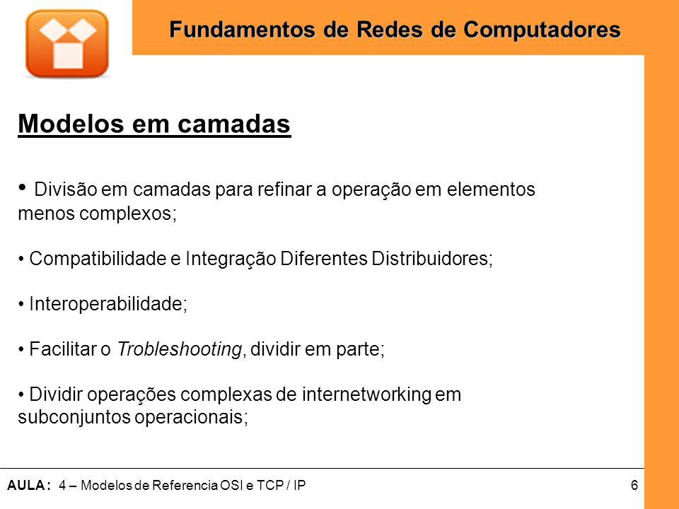 6AULA : 4 – Modelos de Referencia OSI e TCP / IP Fundamentos de Redes de Computadores Modelos em camadas Divisão em camadas para refinar a operação em