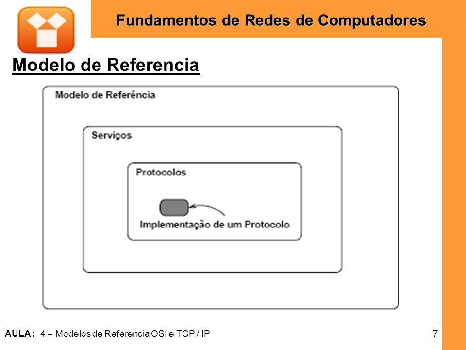 8AULA : 4 – Modelos de Referencia OSI e TCP / IP Fundamentos de Redes de Computadores Serviços / Protocolos / Entidades Serviços O que a camada faz para outra.