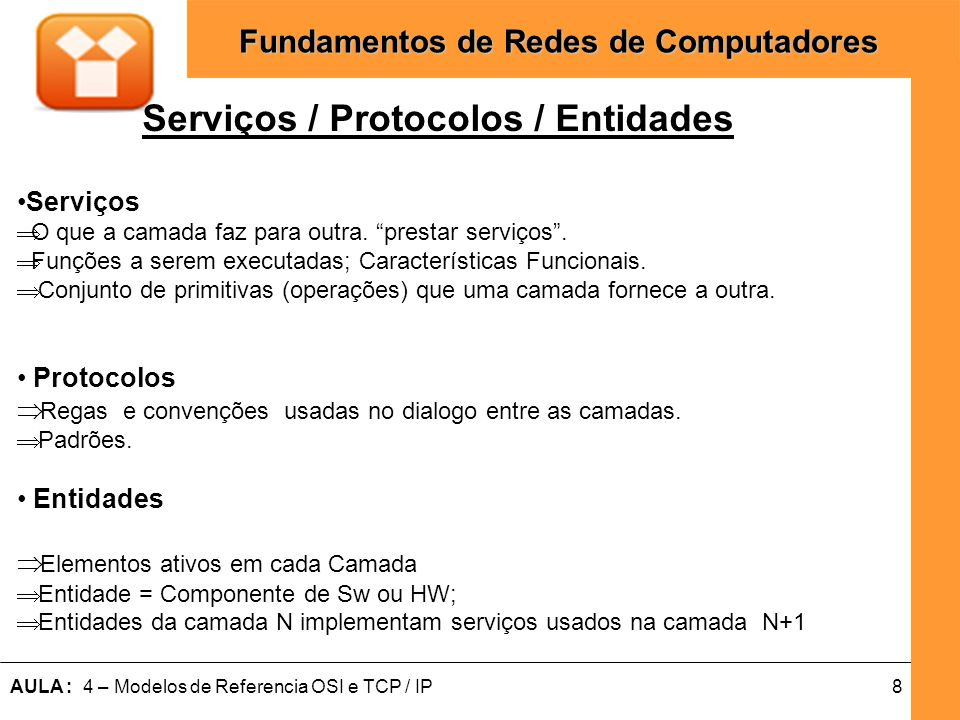 8AULA : 4 – Modelos de Referencia OSI e TCP / IP Fundamentos de Redes de Computadores Serviços / Protocolos / Entidades Serviços O que a camada faz pa