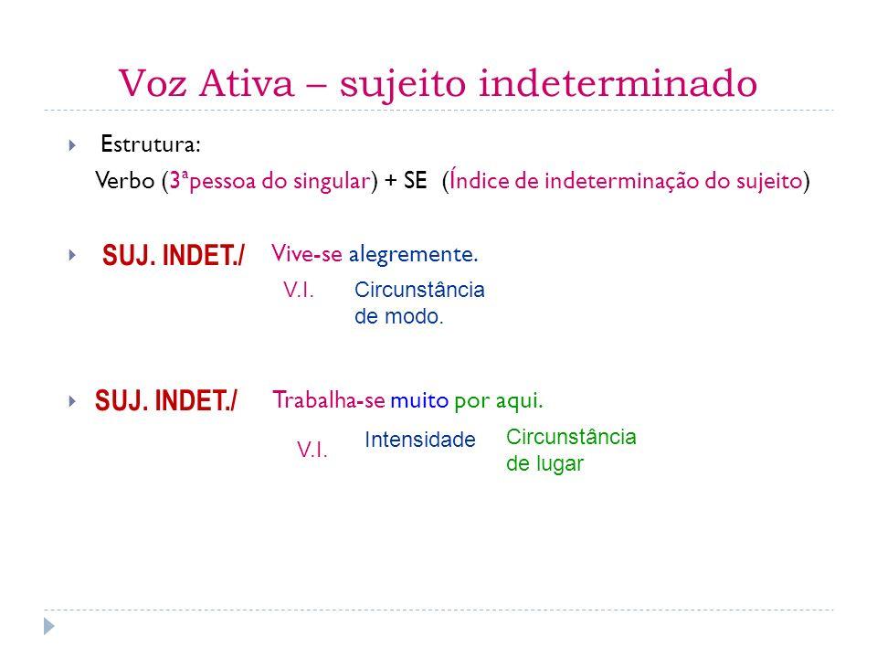 Voz Ativa – sujeito indeterminado Estrutura: Verbo (3ªpessoa do singular) + SE (Índice de indeterminação do sujeito) Vive-se alegremente. Trabalha-se